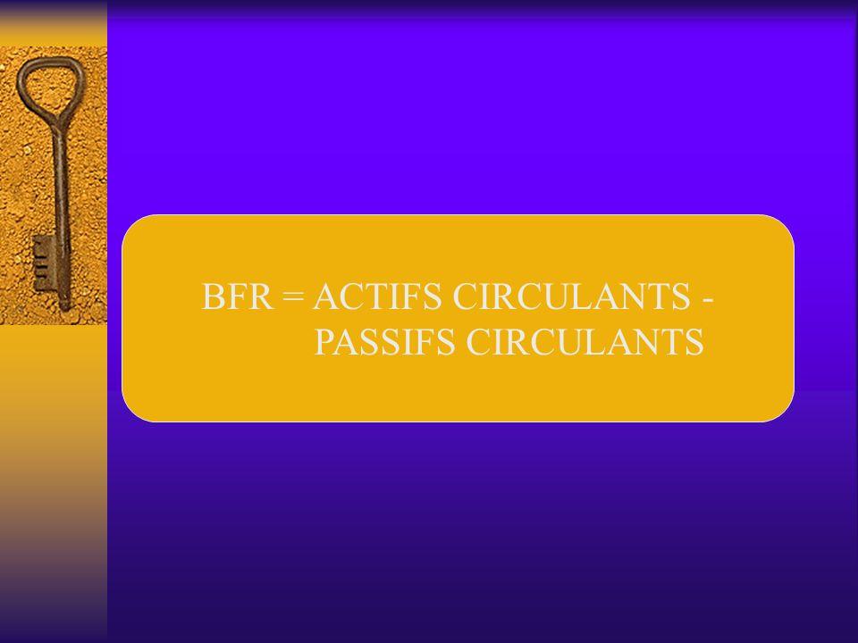 BFR = ACTIFS CIRCULANTS -