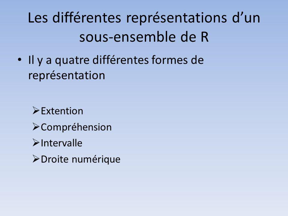 Les différentes représentations d'un sous-ensemble de R