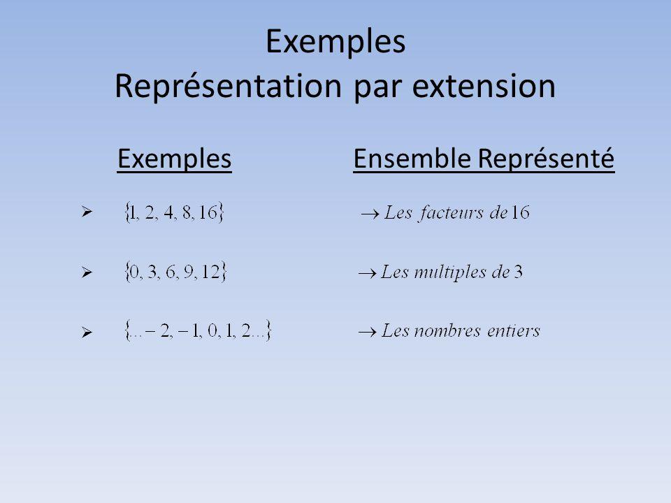 Exemples Représentation par extension
