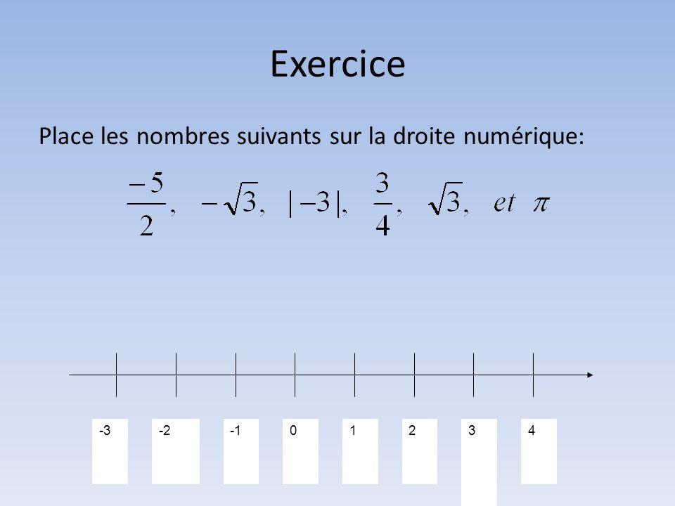 Exercice Place les nombres suivants sur la droite numérique: -3 -2 -1
