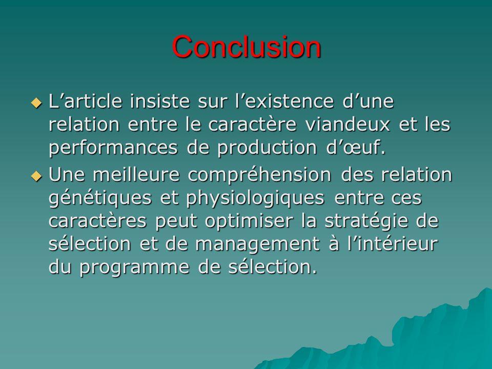 Conclusion L'article insiste sur l'existence d'une relation entre le caractère viandeux et les performances de production d'œuf.