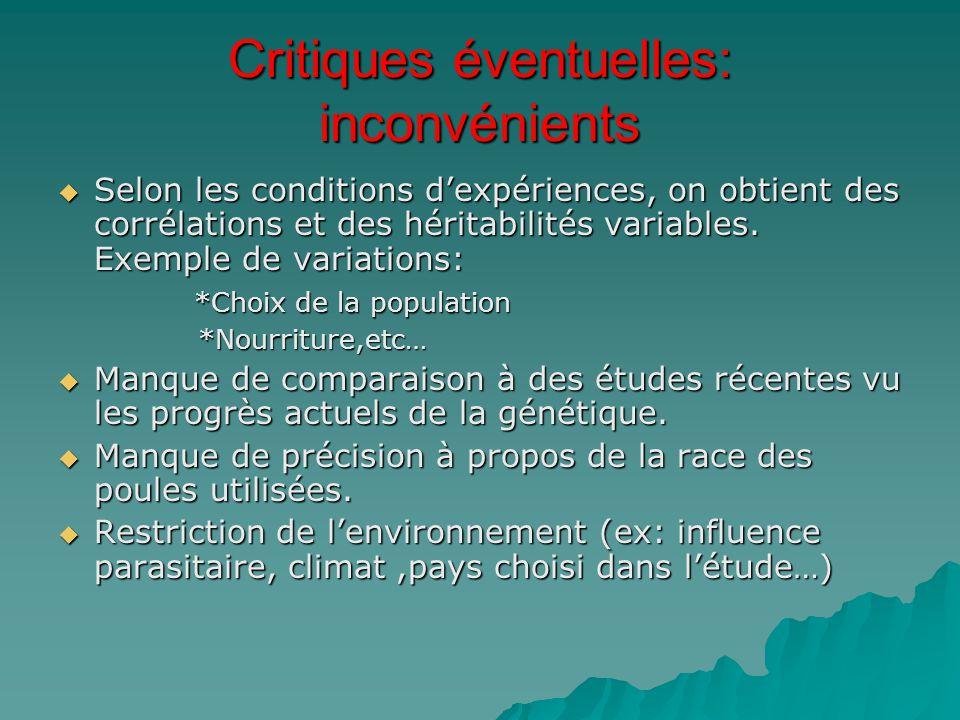 Critiques éventuelles: inconvénients