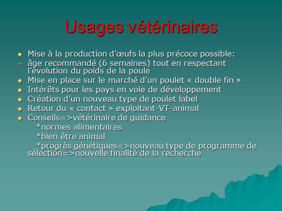 Usages vétérinaires Mise à la production d'œufs la plus précoce possible: