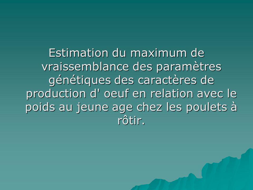 Estimation du maximum de vraissemblance des paramètres génétiques des caractères de production d oeuf en relation avec le poids au jeune age chez les poulets à rôtir.