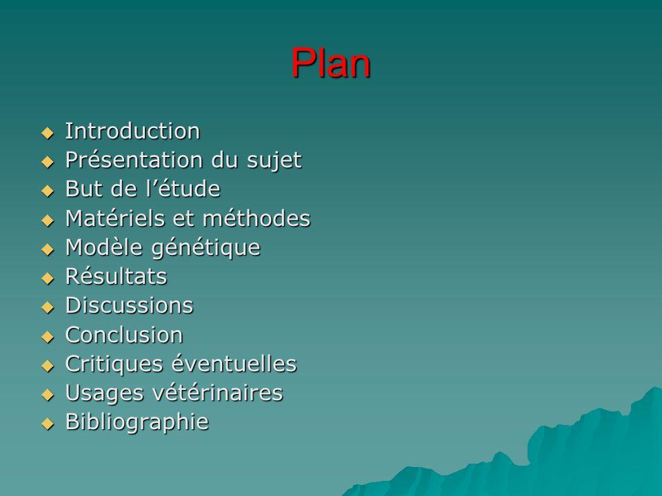 Plan Introduction Présentation du sujet But de l'étude