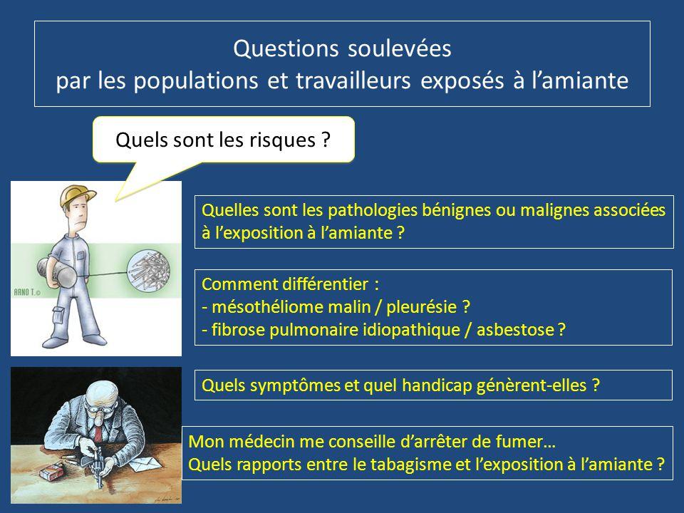 Questions soulevées par les populations et travailleurs exposés à l'amiante