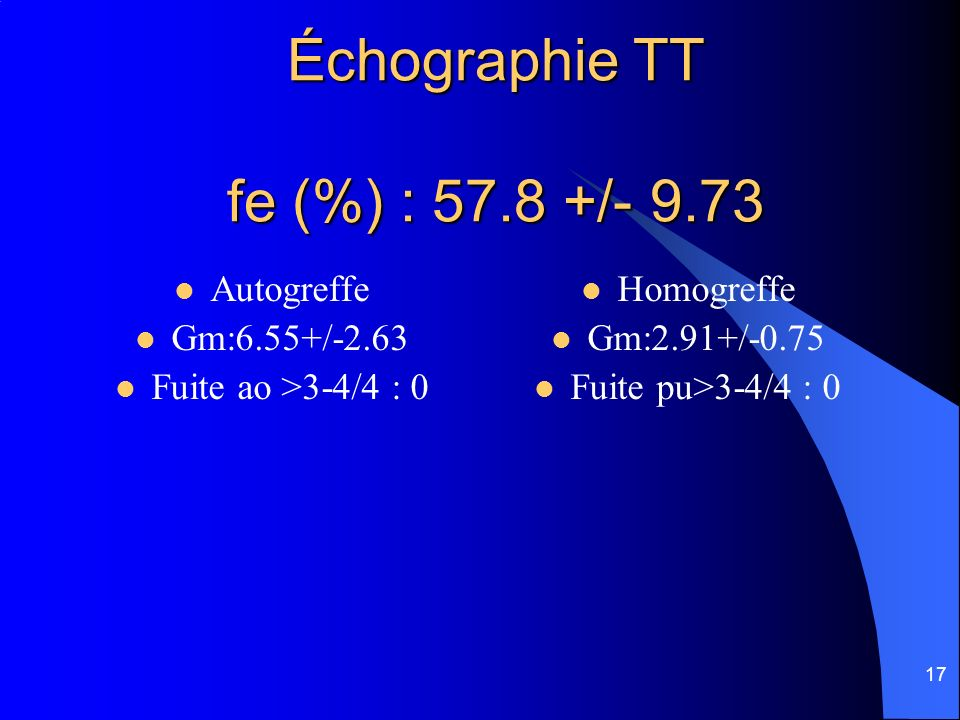 Échographie TT fe (%) : 57.8 +/- 9.73