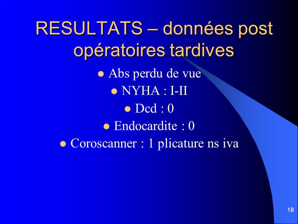 RESULTATS – données post opératoires tardives