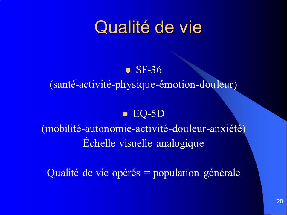 Qualité de vie SF-36 (santé-activité-physique-émotion-douleur) EQ-5D