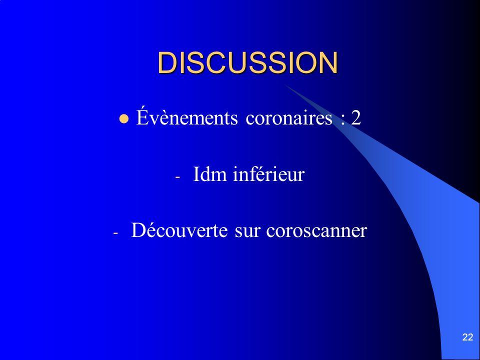 DISCUSSION Évènements coronaires : 2 Idm inférieur