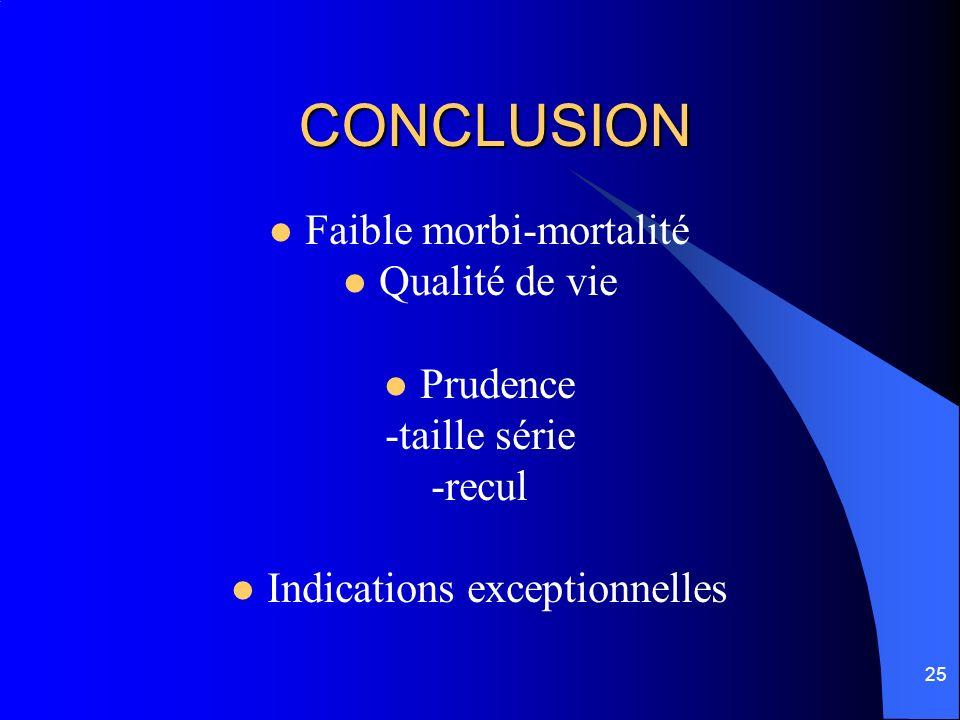 CONCLUSION Faible morbi-mortalité Qualité de vie Prudence