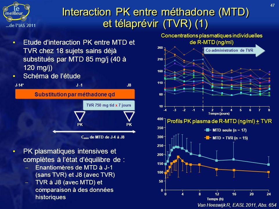 Interaction PK entre méthadone (MTD) et télaprévir (TVR) (1)