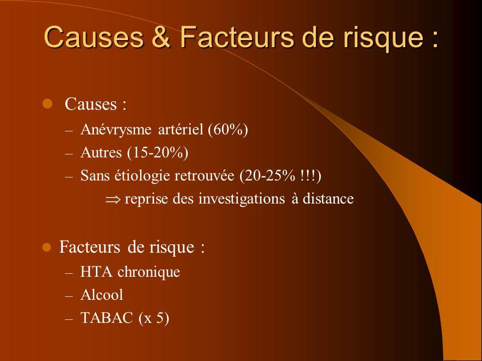 Causes & Facteurs de risque :