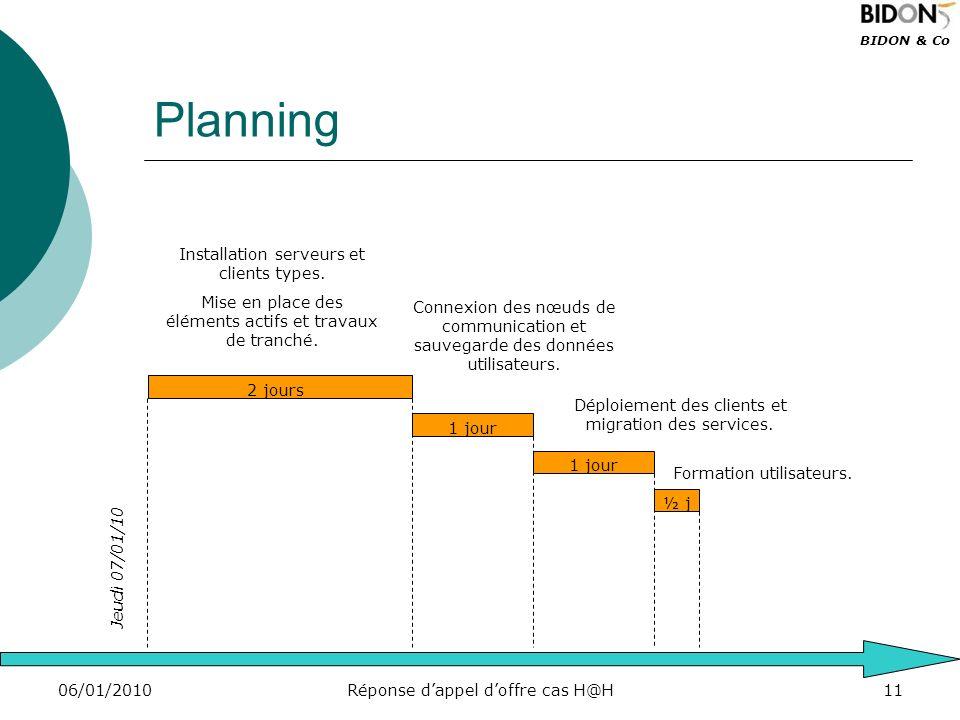 Planning Installation serveurs et clients types.