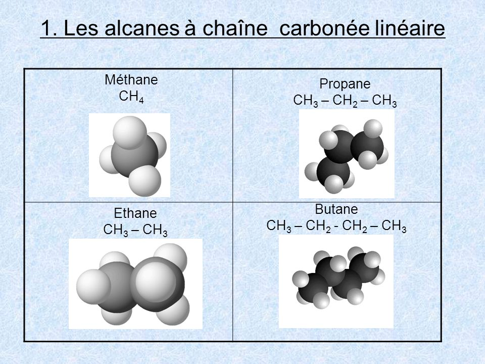 1. Les alcanes à chaîne carbonée linéaire