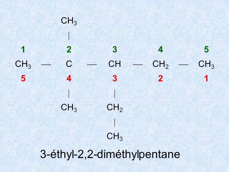 3- éthyl -2,2- diméthyl pentane CH3  1 2 3 4 5 CH3  C CH CH2 5 4 3 2