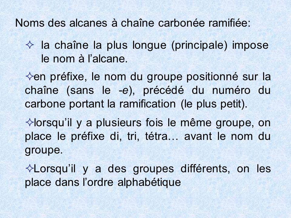 Noms des alcanes à chaîne carbonée ramifiée: