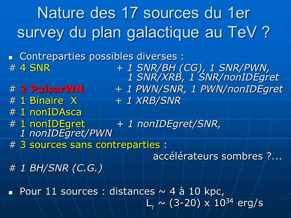 Nature des 17 sources du 1er survey du plan galactique au TeV