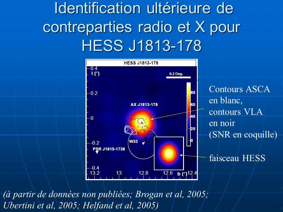 Identification ultérieure de contreparties radio et X pour HESS J1813-178
