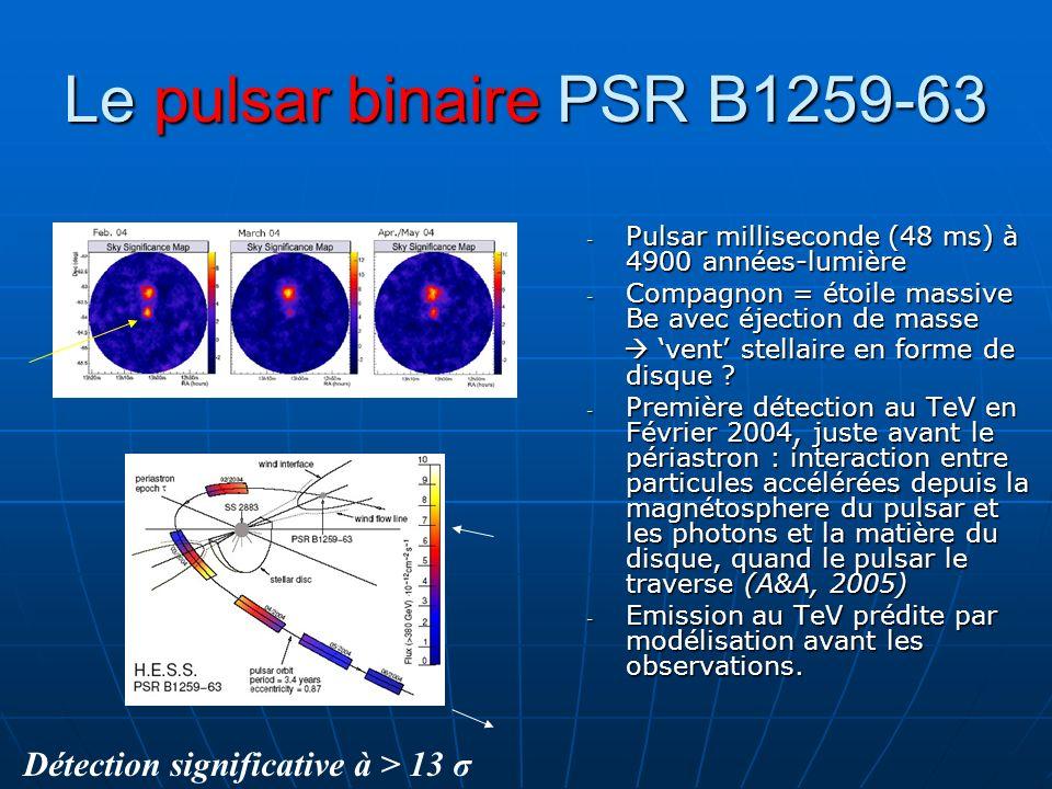 Le pulsar binaire PSR B1259-63