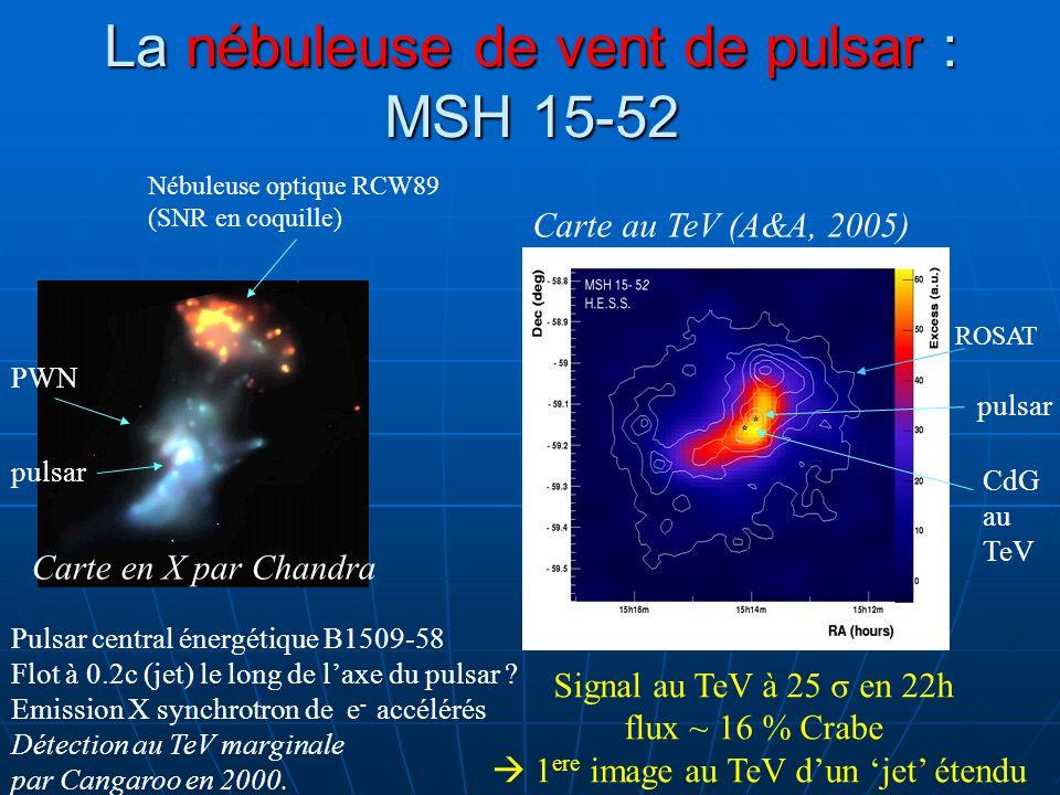 La nébuleuse de vent de pulsar : MSH 15-52