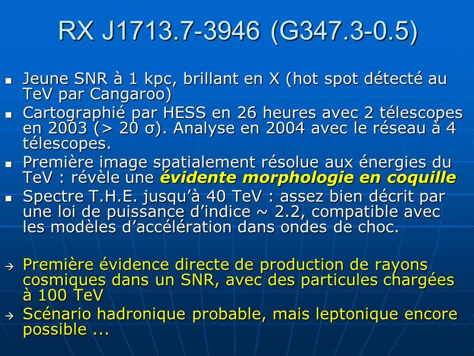 RX J1713.7-3946 (G347.3-0.5) Jeune SNR à 1 kpc, brillant en X (hot spot détecté au TeV par Cangaroo)