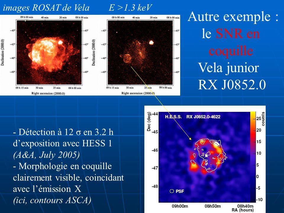Autre exemple : le SNR en coquille Vela junior RX J0852.0