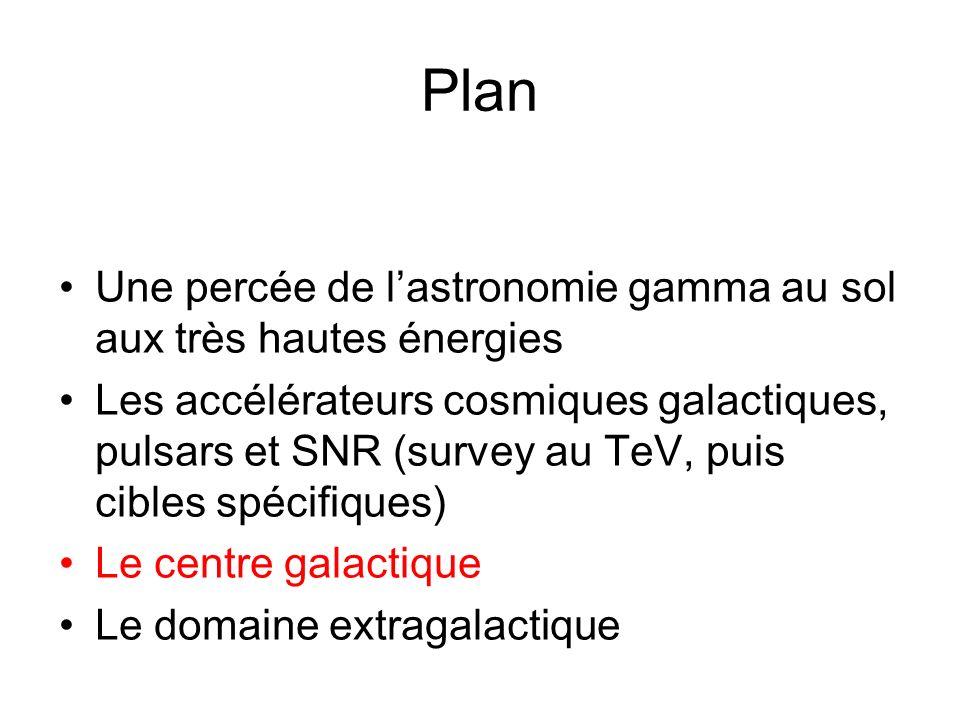 Plan Une percée de l'astronomie gamma au sol aux très hautes énergies