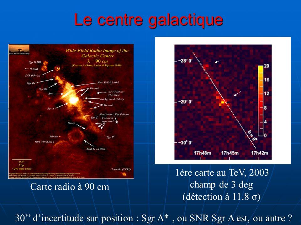 Le centre galactique 1ère carte au TeV, 2003 champ de 3 deg