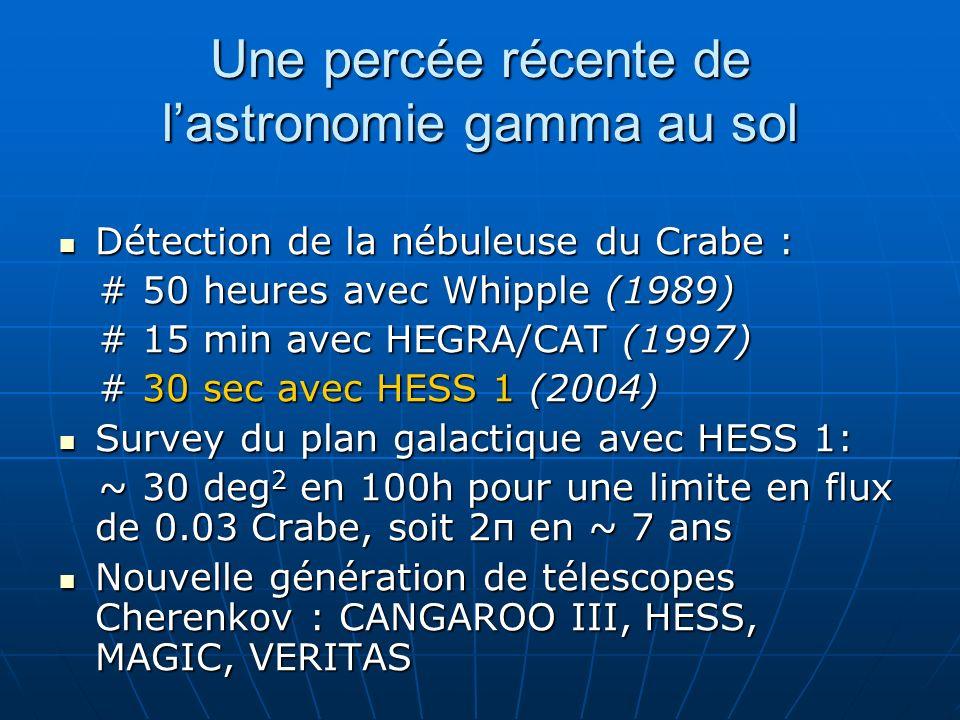 Une percée récente de l'astronomie gamma au sol