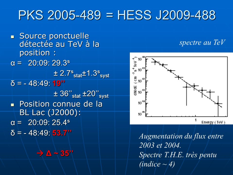 PKS 2005-489 = HESS J2009-488 Source ponctuelle détectée au TeV à la position : α = 20:09: 29.3s.