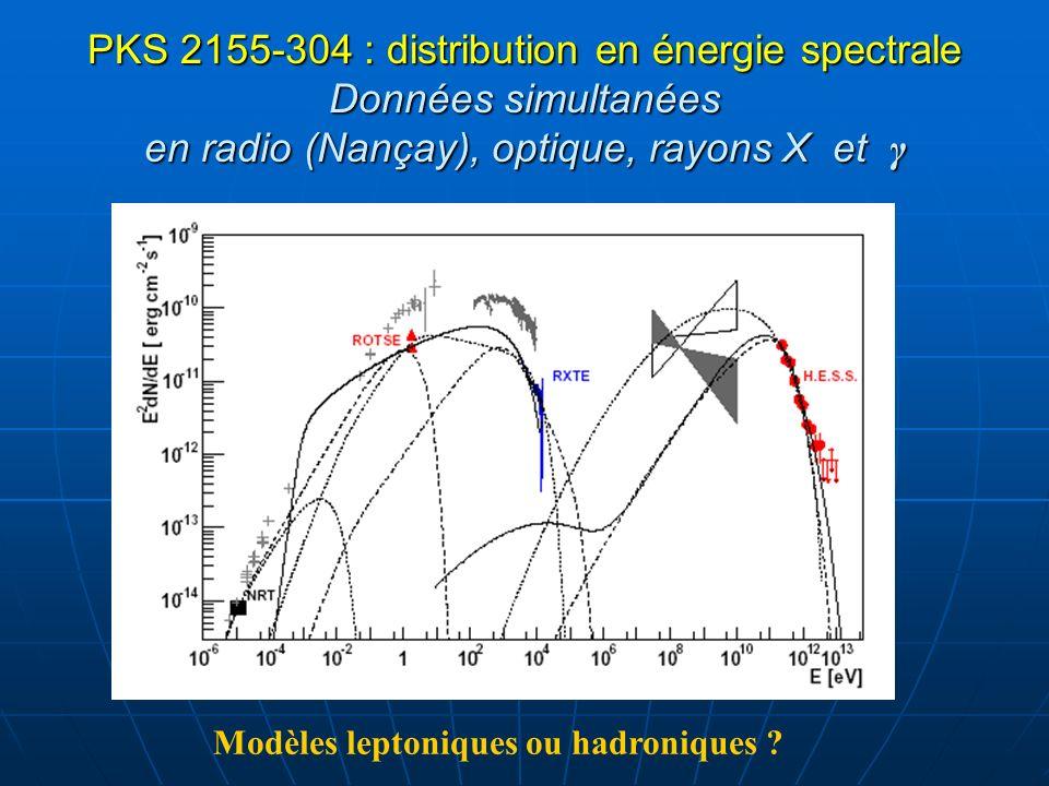 PKS 2155-304 : distribution en énergie spectrale Données simultanées en radio (Nançay), optique, rayons X et γ