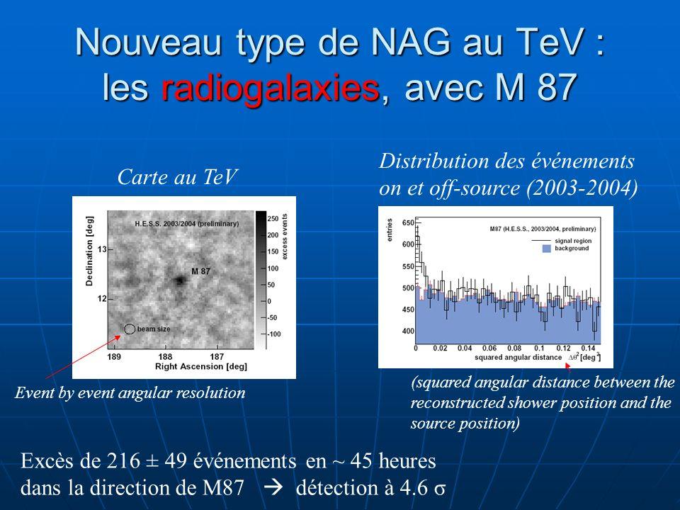 Nouveau type de NAG au TeV : les radiogalaxies, avec M 87