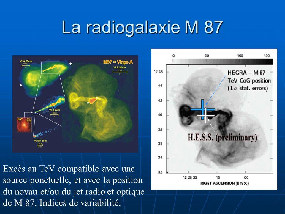 La radiogalaxie M 87 Excès au TeV compatible avec une