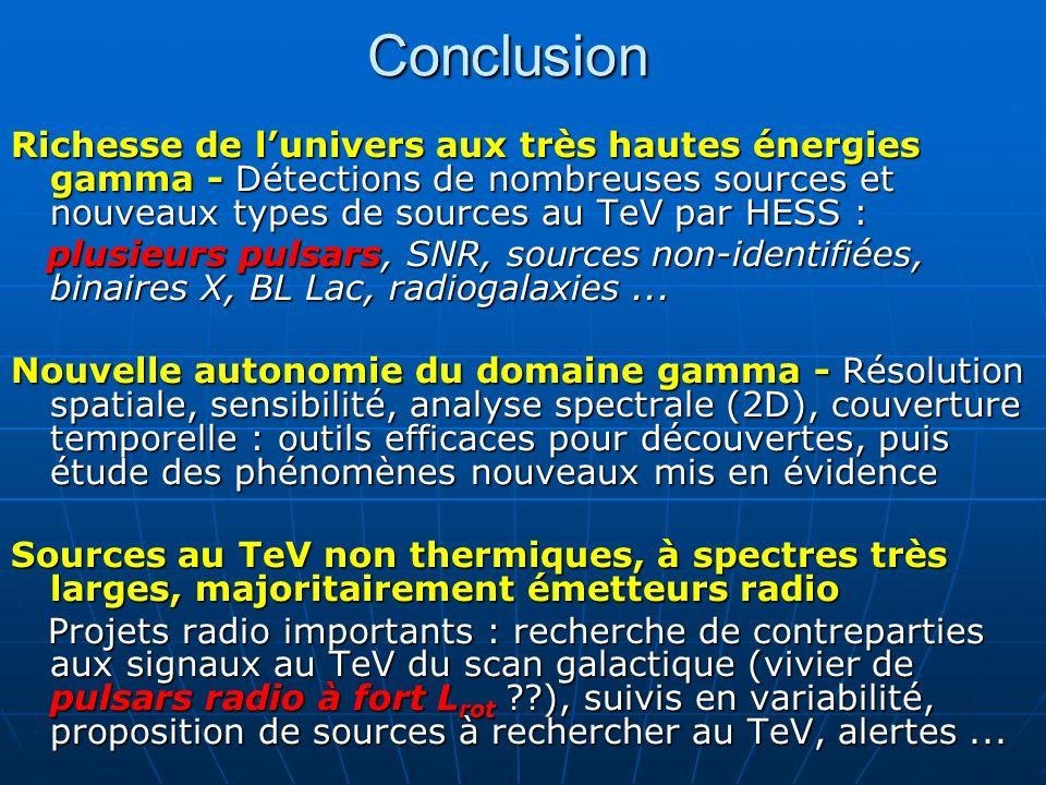 Conclusion Richesse de l'univers aux très hautes énergies gamma - Détections de nombreuses sources et nouveaux types de sources au TeV par HESS :