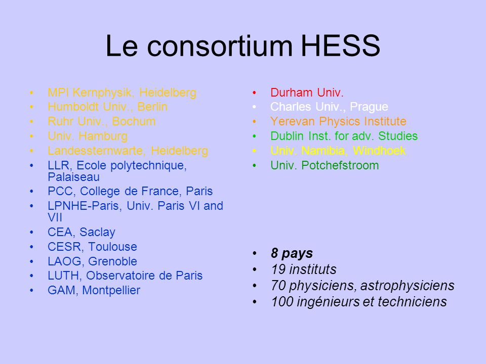 Le consortium HESS 8 pays 19 instituts 70 physiciens, astrophysiciens