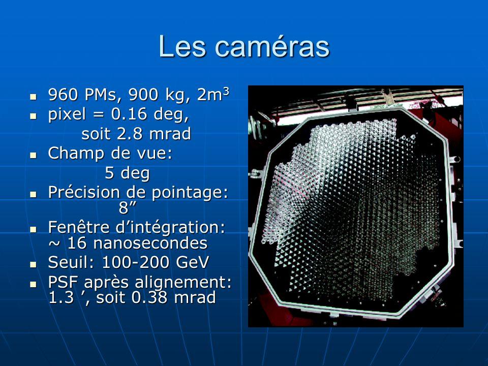Les caméras 960 PMs, 900 kg, 2m3 pixel = 0.16 deg, soit 2.8 mrad