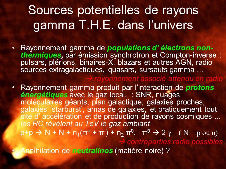 Sources potentielles de rayons gamma T.H.E. dans l'univers