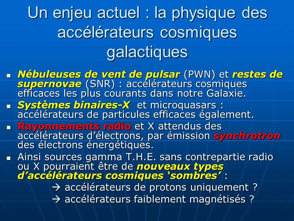 Un enjeu actuel : la physique des accélérateurs cosmiques galactiques