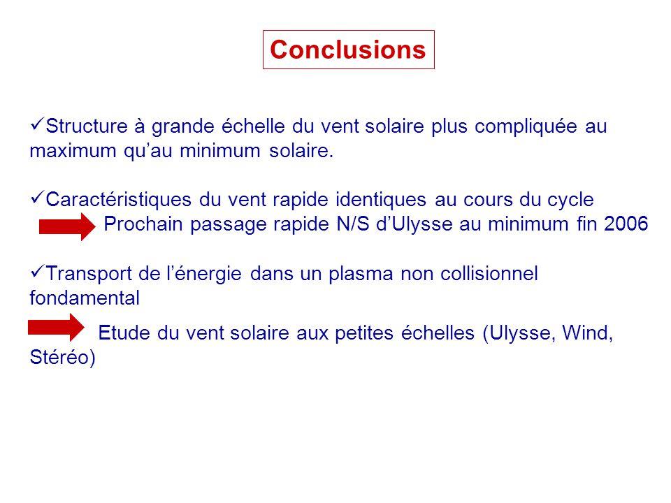 Conclusions Structure à grande échelle du vent solaire plus compliquée au. maximum qu'au minimum solaire.