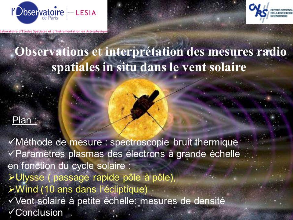 Observations et interprétation des mesures radio spatiales in situ dans le vent solaire