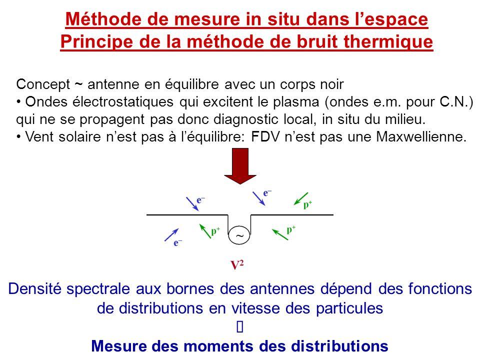 Méthode de mesure in situ dans l'espace