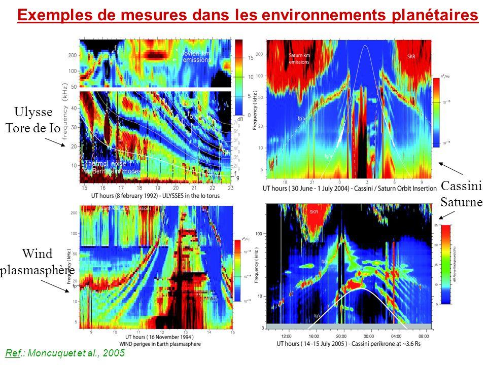 Exemples de mesures dans les environnements planétaires
