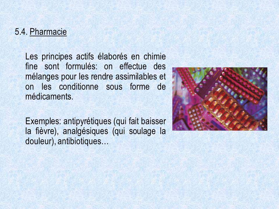 5.4. Pharmacie
