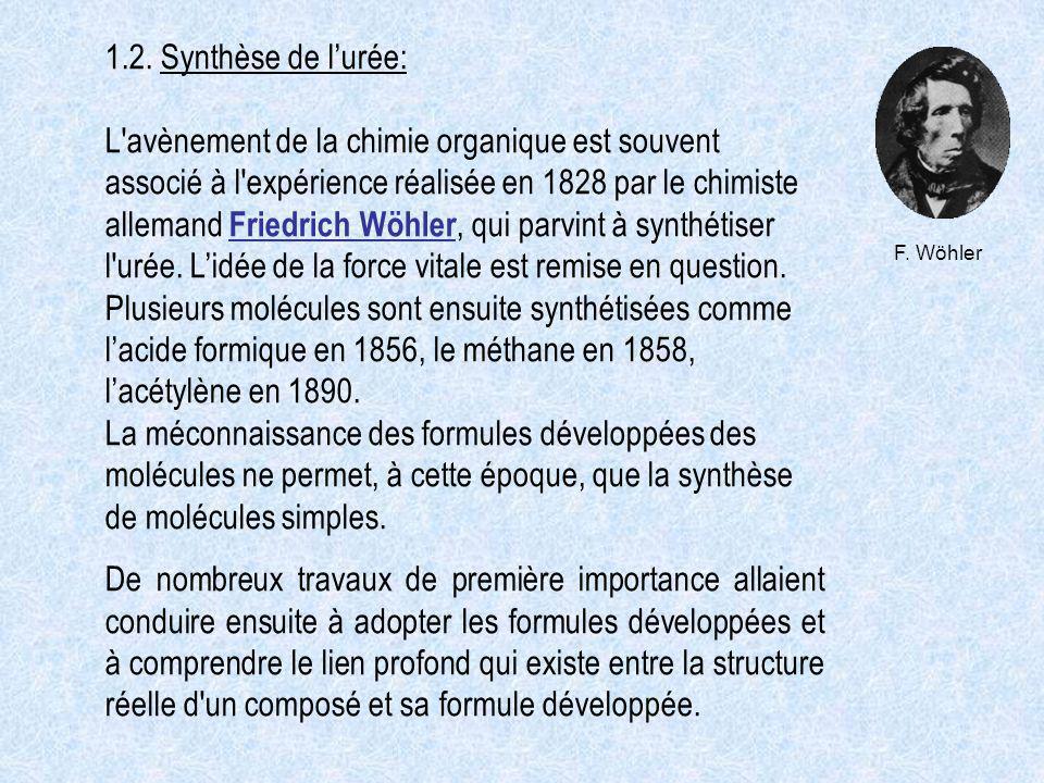 1.2. Synthèse de l'urée: