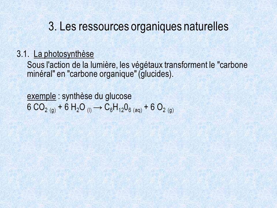 3. Les ressources organiques naturelles