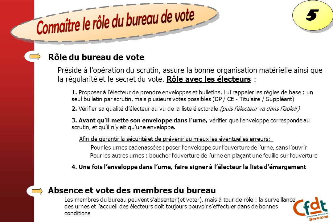 Bien g rer le jour du vote ppt video online t l charger - Organisation bureau de vote ...