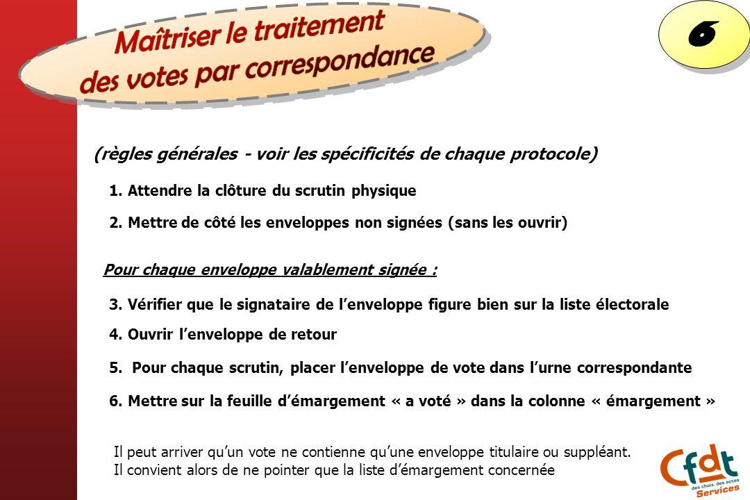 Maîtriser le traitement des votes par correspondance