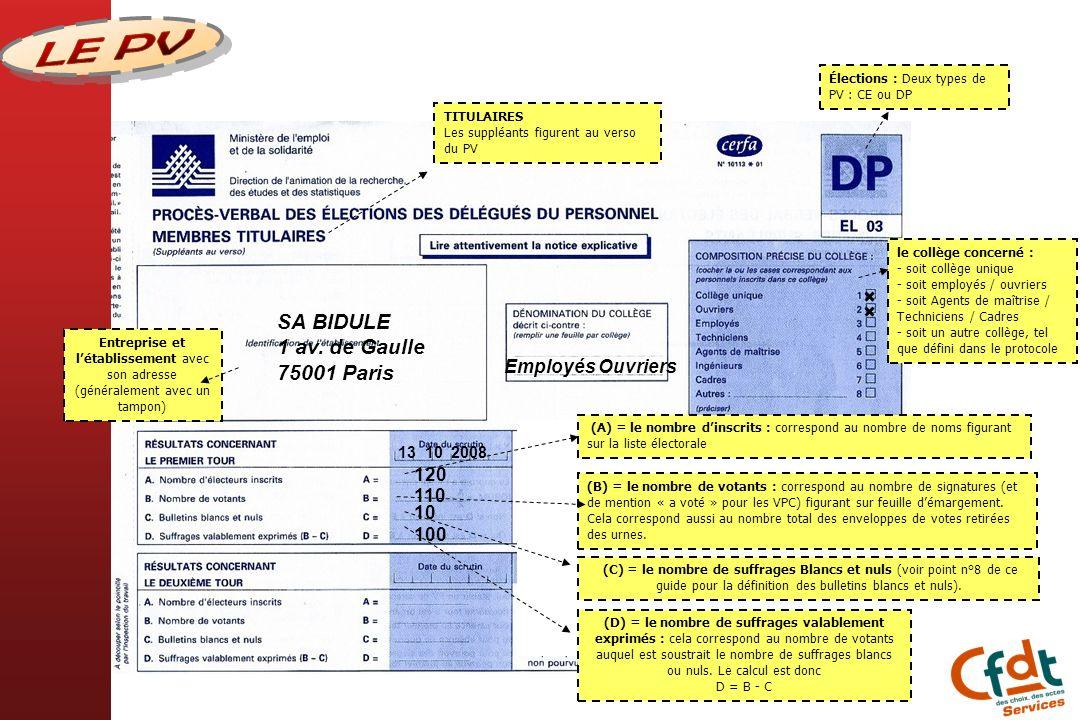 LE PV SA BIDULE 1 av. de Gaulle 75001 Paris Employés Ouvriers 120 110