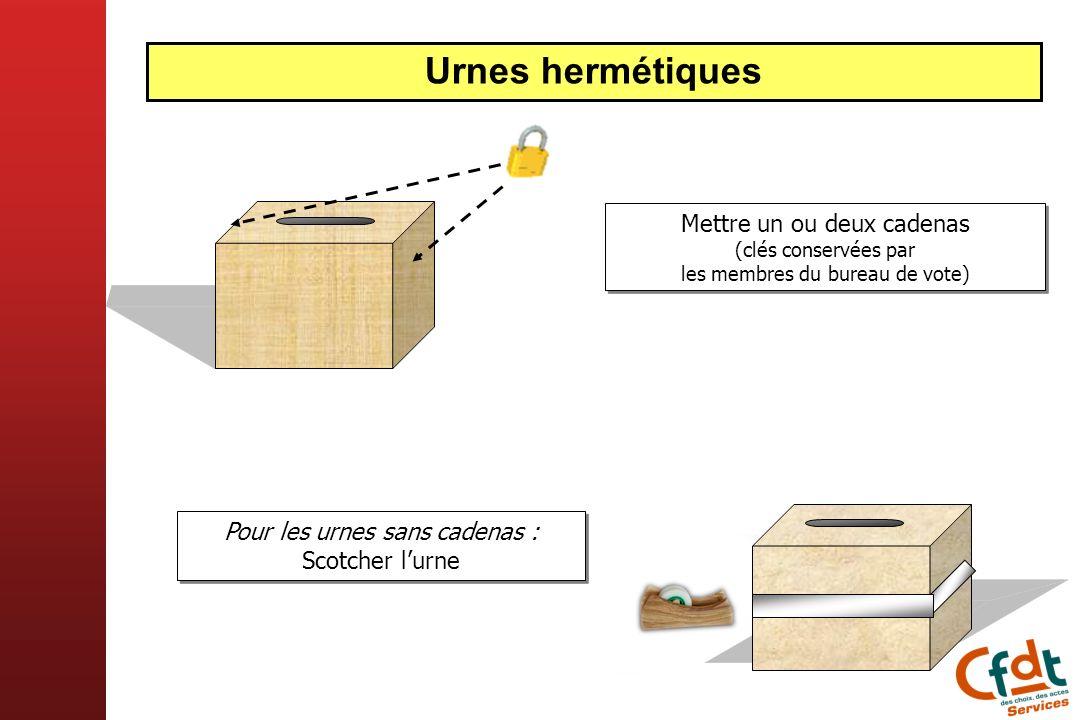 Urnes hermétiques Mettre un ou deux cadenas